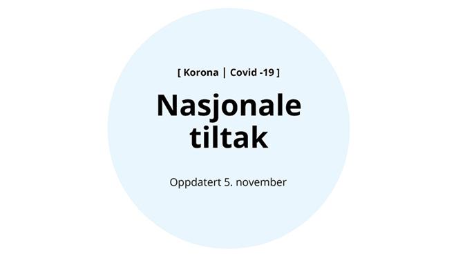 Nasjonale tiltak mot Covid-19